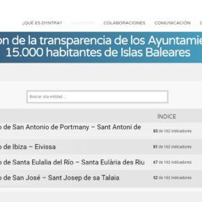 Ciudadanos deja al Ayuntamiento de Sant Antoni como el consistorio más transparente de Ibiza en menos de un año